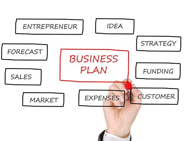اختبار القبول في إدارة الأعمال