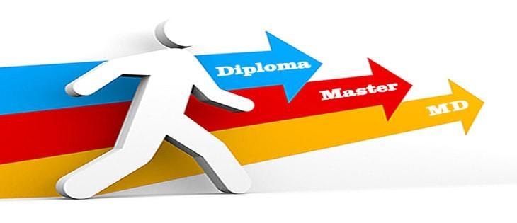 المنح منح البحث للدراسات العليا في أمريكا قروضاً إلى الطلاب الدوليين في امريكا